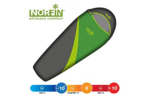 Спальный мешок NORFIN SCANDIC 350 NF L